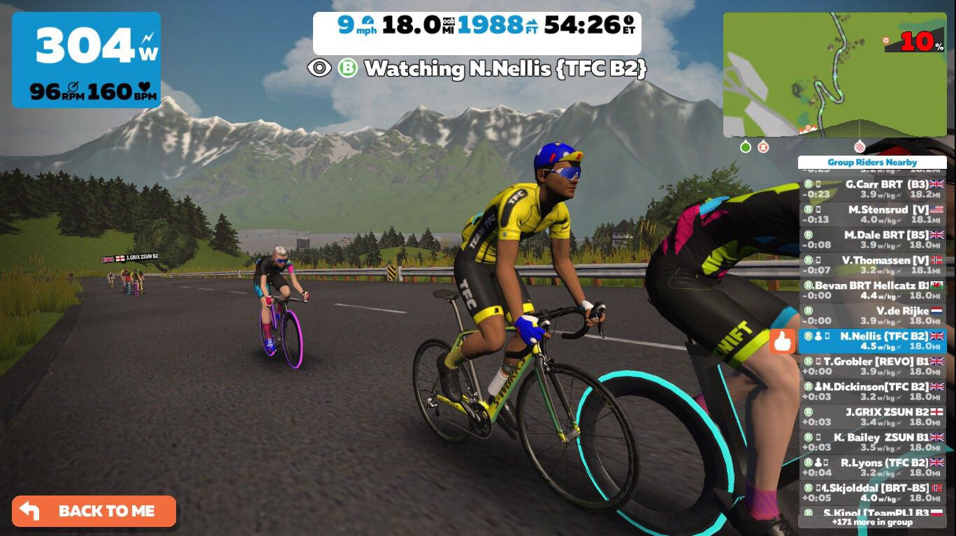 The Zwift Build Up – Team TFC